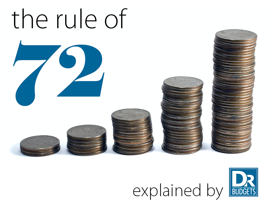 Rule of 72 Image